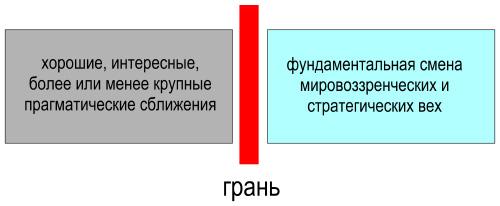 Рис. 34