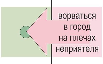 рис. 5