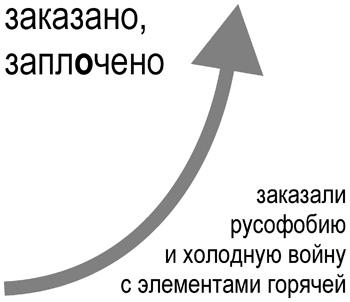 рис. 15