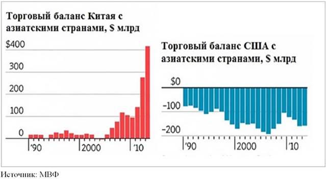 Юрий Бялый: О странах БРИКС и общемировых экономических тенденциях